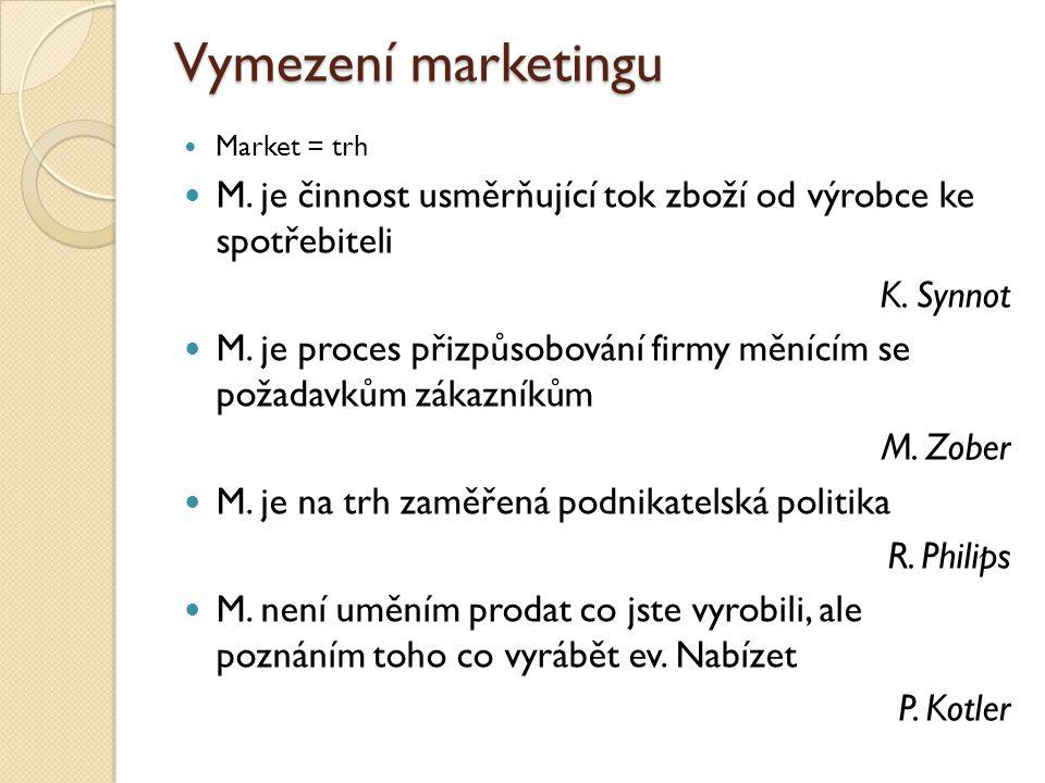 Vymezení marketingu Market = trh M. je činnost usměrňující tok zboží od výrobce ke spotřebiteli K. Synnot M. je proces přizpůsobování firmy měnícím se