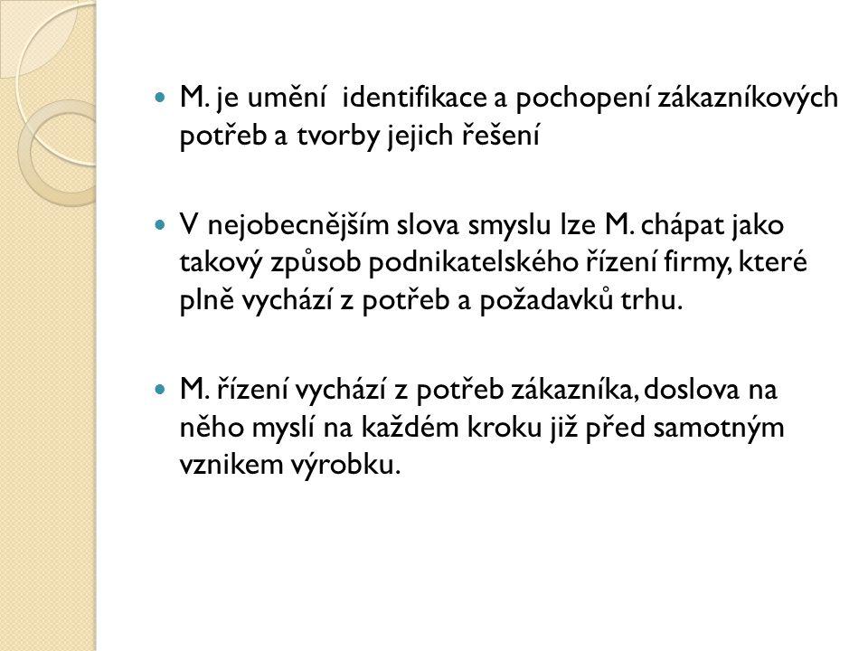 MARKETINGOVÝ ALGORITMUS: Koncepční fáze: Analytická fáze: Realizační fáze: M.