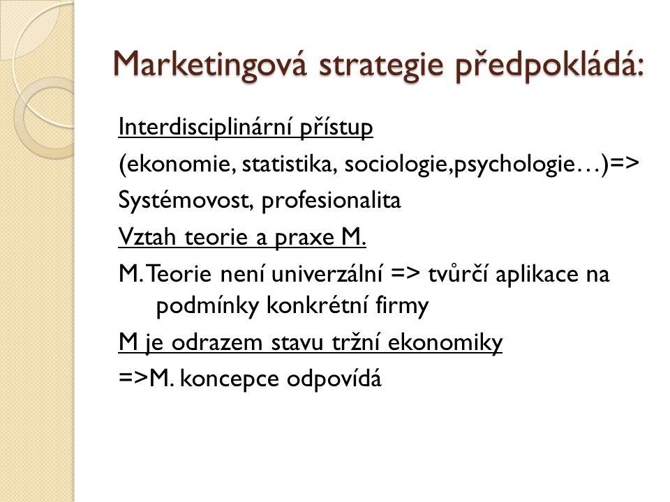 Marketingová strategie předpokládá: Interdisciplinární přístup (ekonomie, statistika, sociologie,psychologie…)=> Systémovost, profesionalita Vztah teo
