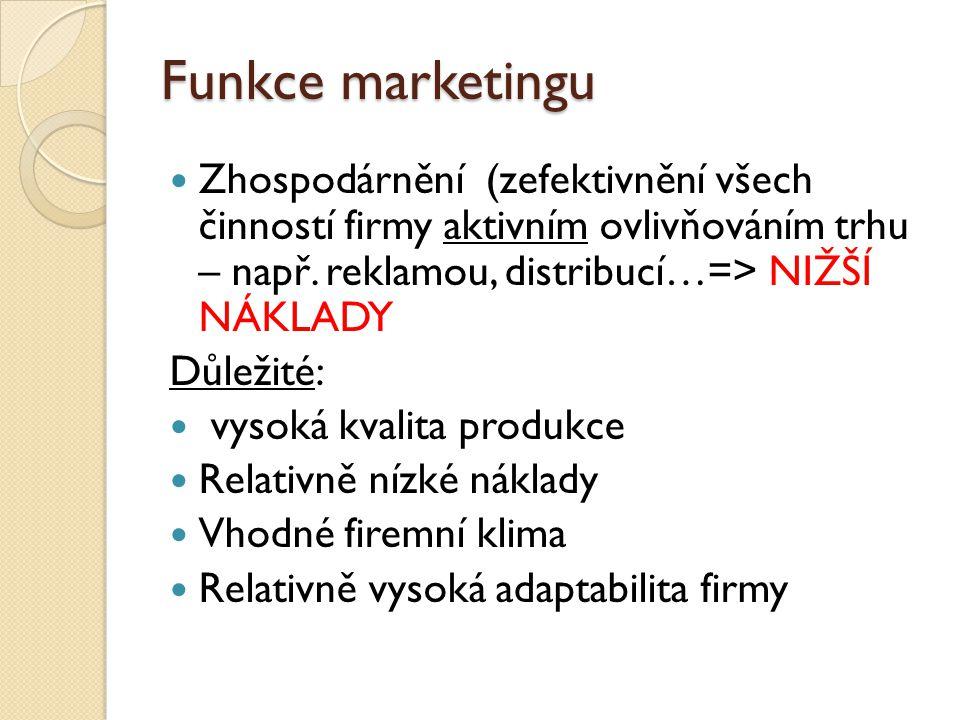 Funkce marketingu Zhospodárnění (zefektivnění všech činností firmy aktivním ovlivňováním trhu – např. reklamou, distribucí…=> NIŽŠÍ NÁKLADY Důležité: