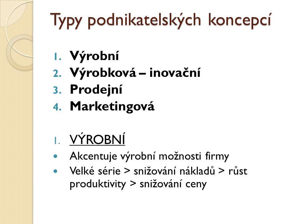 Typy podnikatelských koncepcí 1. Výrobní 2. Výrobková – inovační 3. Prodejní 4. Marketingová 1. VÝROBNÍ Akcentuje výrobní možnosti firmy Velké série >
