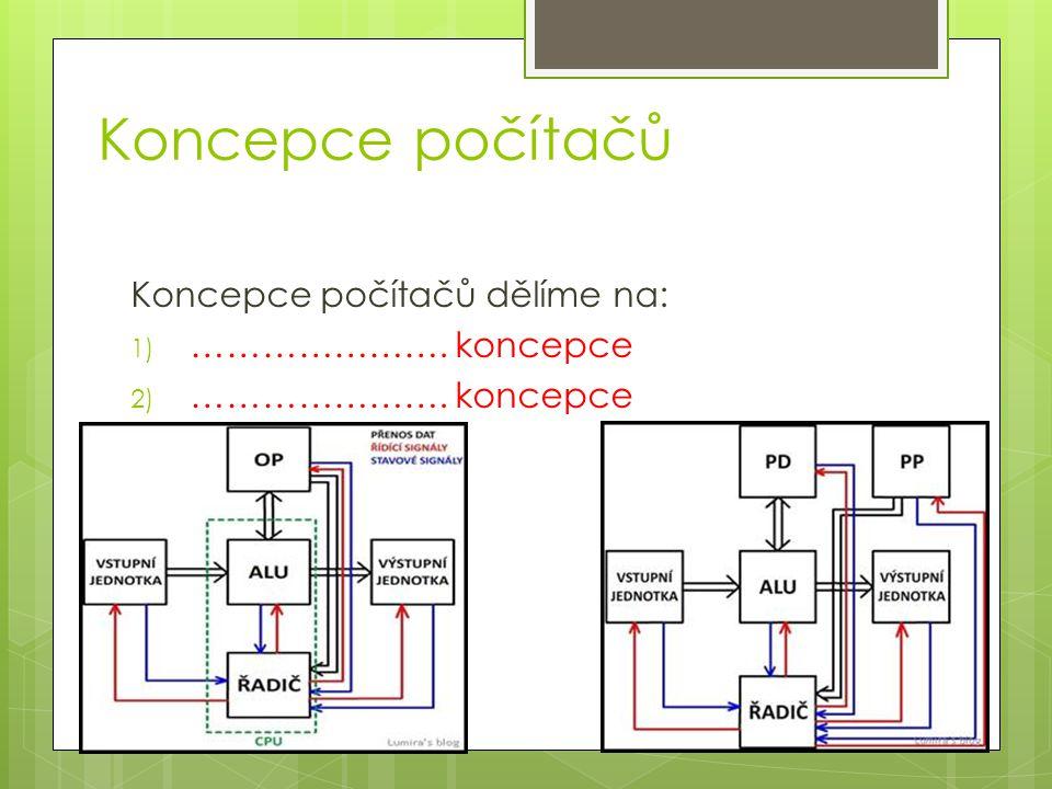 Koncepce počítačů Koncepce počítačů dělíme na: 1) …………………. koncepce 2) …………………. koncepce