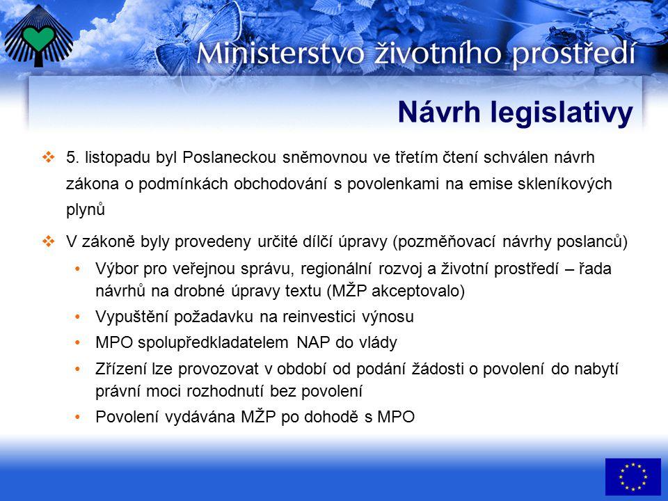 Návrh legislativy  5. listopadu byl Poslaneckou sněmovnou ve třetím čtení schválen návrh zákona o podmínkách obchodování s povolenkami na emise sklen