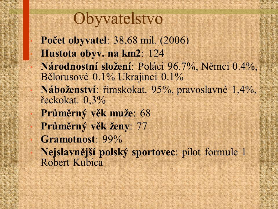 Obyvatelstvo Počet obyvatel: 38,68 mil. (2006) Hustota obyv. na km2: 124 Národnostní složení: Poláci 96.7%, Němci 0.4%, Bělorusové 0.1% Ukrajinci 0.1%