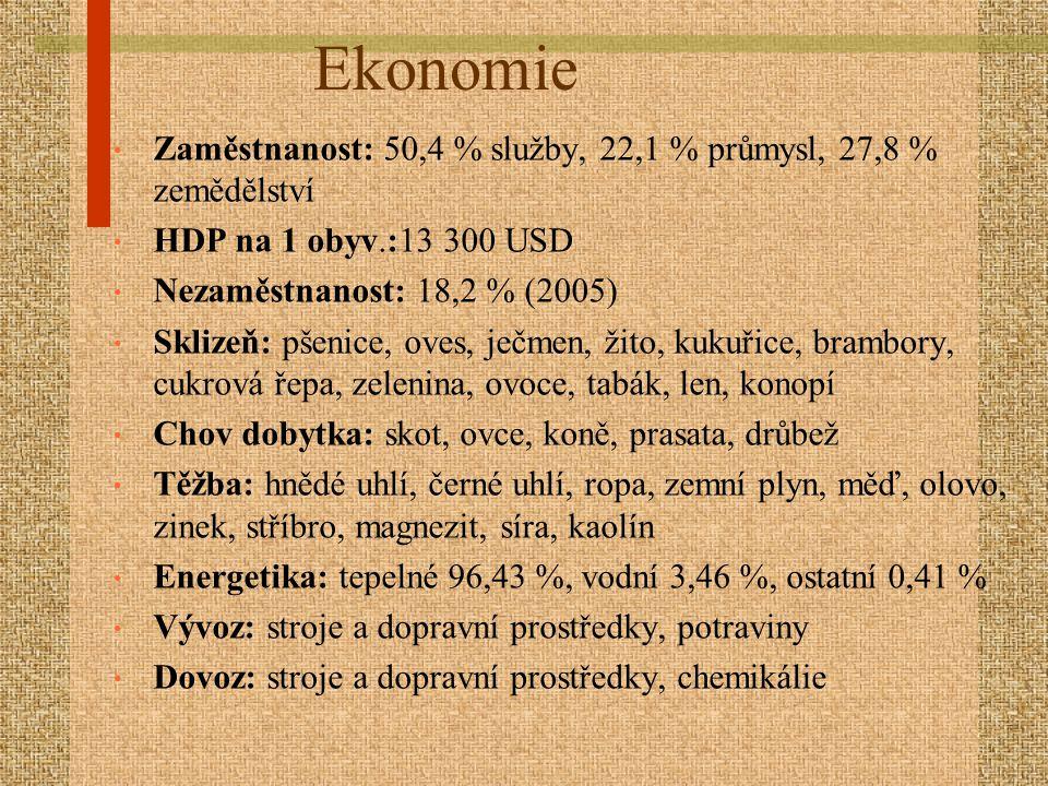 Ekonomie Zaměstnanost: 50,4 % služby, 22,1 % průmysl, 27,8 % zemědělství HDP na 1 obyv.:13 300 USD Nezaměstnanost: 18,2 % (2005) Sklizeň: pšenice, oves, ječmen, žito, kukuřice, brambory, cukrová řepa, zelenina, ovoce, tabák, len, konopí Chov dobytka: skot, ovce, koně, prasata, drůbež Těžba: hnědé uhlí, černé uhlí, ropa, zemní plyn, měď, olovo, zinek, stříbro, magnezit, síra, kaolín Energetika: tepelné 96,43 %, vodní 3,46 %, ostatní 0,41 % Vývoz: stroje a dopravní prostředky, potraviny Dovoz: stroje a dopravní prostředky, chemikálie