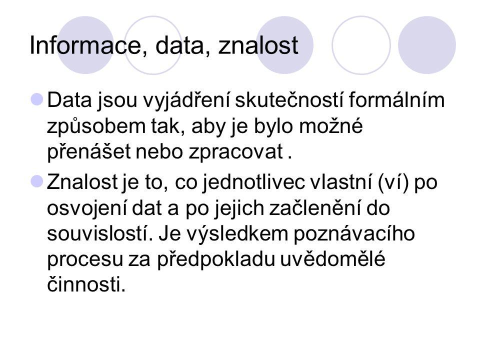 Informace, data, znalost Data jsou vyjádření skutečností formálním způsobem tak, aby je bylo možné přenášet nebo zpracovat. Znalost je to, co jednotli