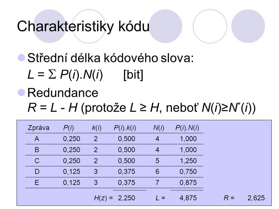 Charakteristiky kódu Střední délka kódového slova: L =  P(i).N(i) [bit] Redundance R = L - H (protože L ≥ H, neboť N(i)≥N * (i)) ZprávaP(i)P(i)k(i)k(i)P(i).k(i) A B C D E 0,250 0,125 2 2 2 3 3 0,500 0,375 2,250H(z) = N(i)N(i)P(i).N(i) 4 4 5 6 7 1,000 1,250 0,750 0,875 4,875L =2,625R =