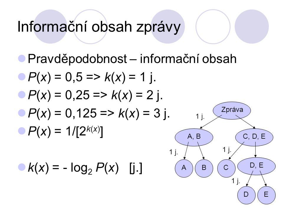 Informační obsah zprávy Pravděpodobnost – informační obsah P(x) = 0,5 => k(x) = 1 j. P(x) = 0,25 => k(x) = 2 j. P(x) = 0,125 => k(x) = 3 j. P(x) = 1/[