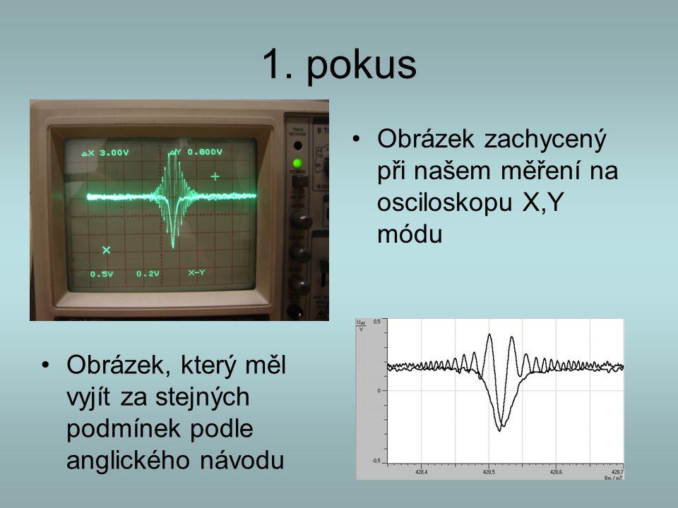 1. pokus Obrázek, který měl vyjít za stejných podmínek podle anglického návodu Obrázek zachycený při našem měření na osciloskopu X,Y módu