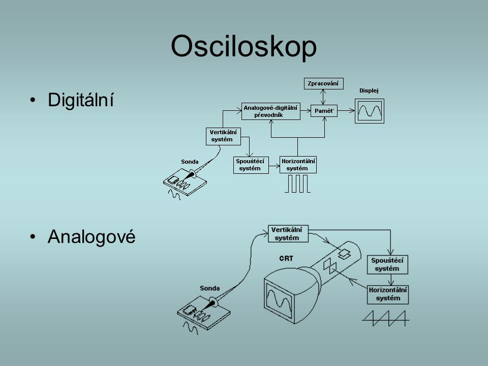 Osciloskop Digitální Analogové