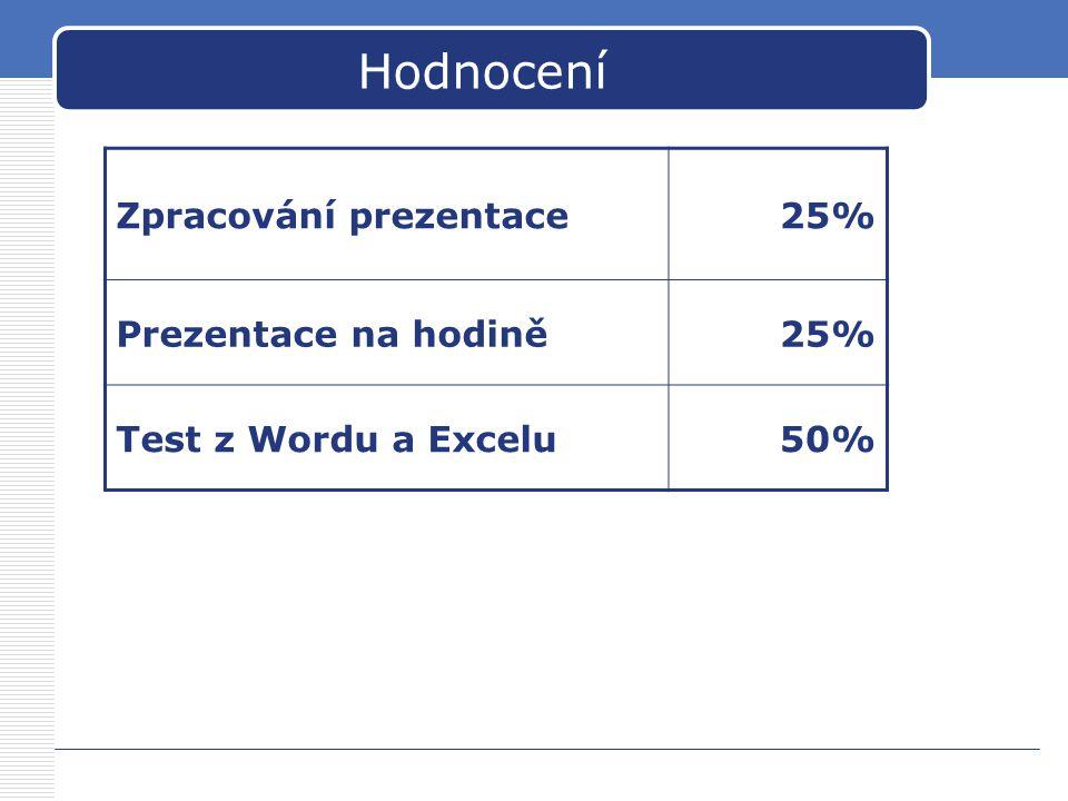 Hodnocení Zpracování prezentace25% Prezentace na hodině25% Test z Wordu a Excelu50%