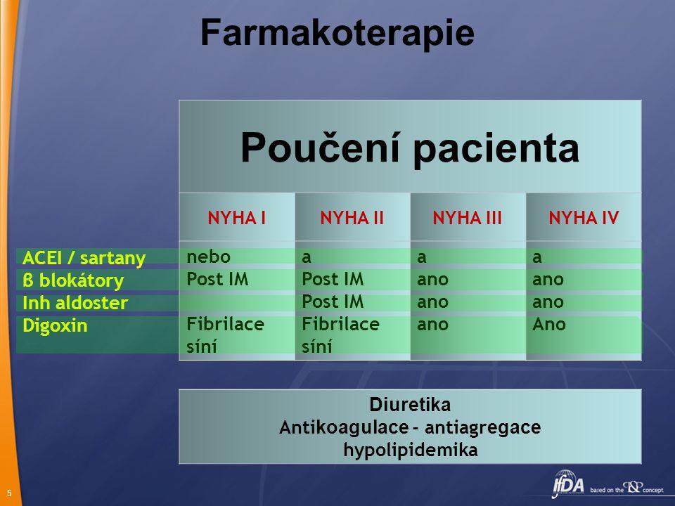 5 Farmakoterapie ACEI / sartany β blokátory Inh aldoster Digoxin Poučení pacienta NYHA INYHA IINYHA IIINYHA IV nebo Post IM Fibrilace síní a Post IM F