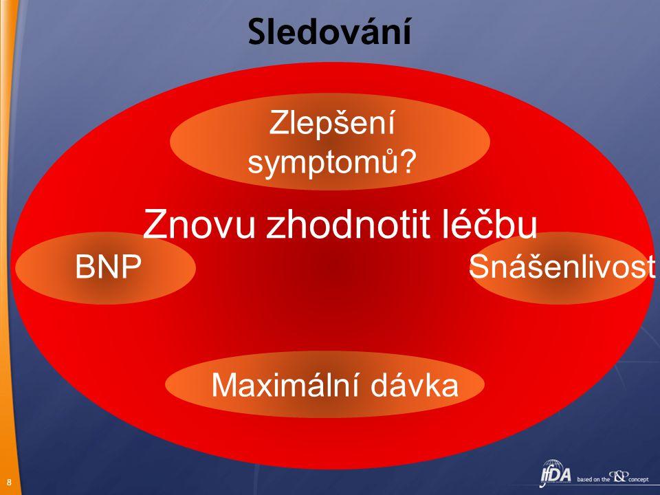 8 S ledování Maximální dávka Znovu zhodnotit léčbu Zlepšení symptomů? BNP Snášenlivost