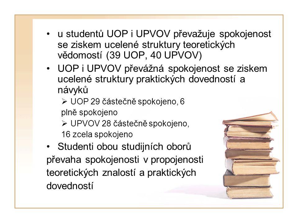 u studentů UOP i UPVOV převažuje spokojenost se ziskem ucelené struktury teoretických vědomostí (39 UOP, 40 UPVOV) UOP i UPVOV převážná spokojenost se
