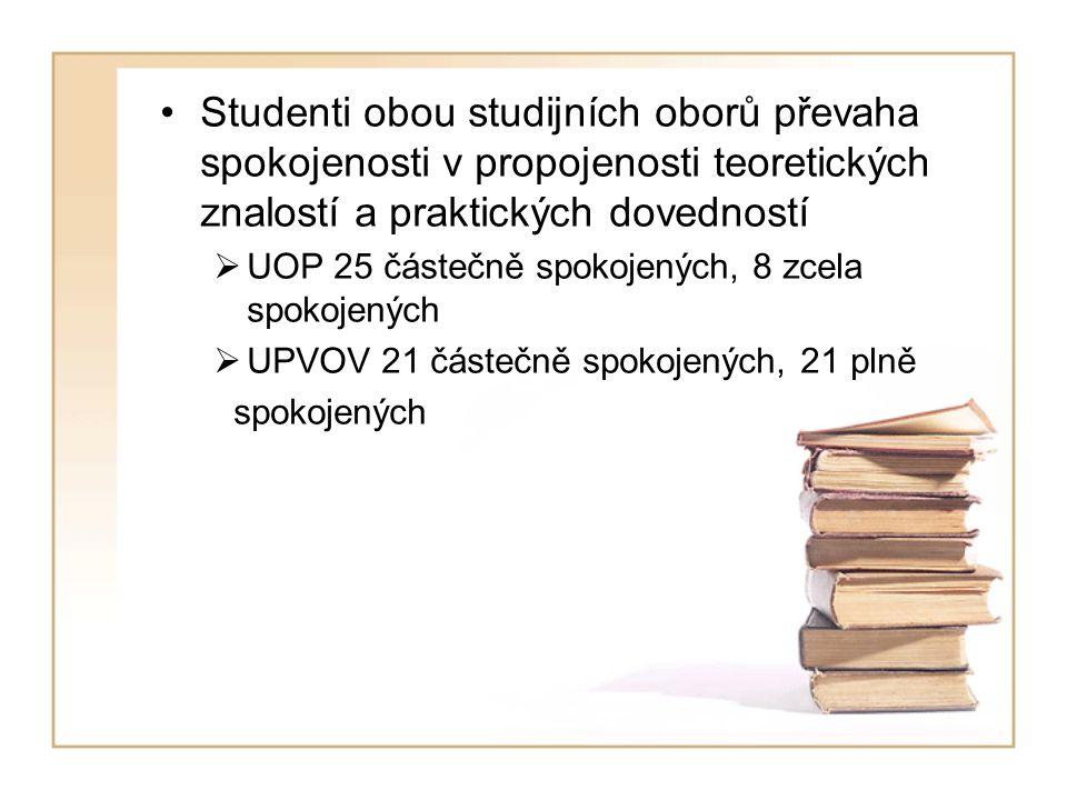 Studenti obou studijních oborů převaha spokojenosti v propojenosti teoretických znalostí a praktických dovedností  UOP 25 částečně spokojených, 8 zce