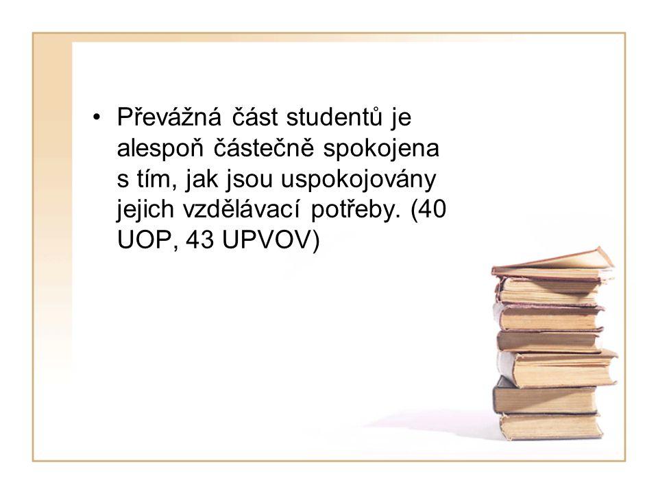 Převážná část studentů je alespoň částečně spokojena s tím, jak jsou uspokojovány jejich vzdělávací potřeby. (40 UOP, 43 UPVOV)