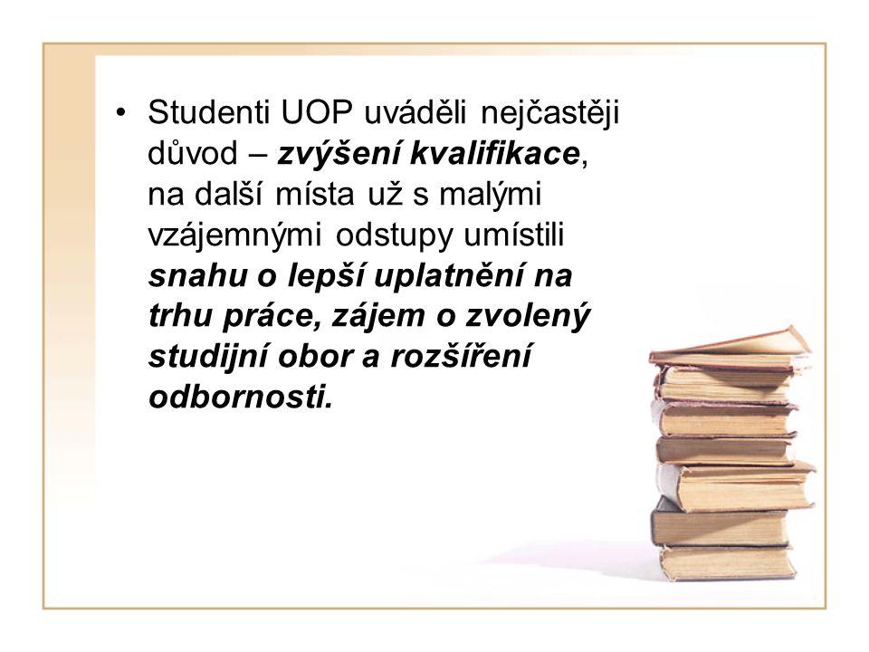 Studenti UOP uváděli nejčastěji důvod – zvýšení kvalifikace, na další místa už s malými vzájemnými odstupy umístili snahu o lepší uplatnění na trhu práce, zájem o zvolený studijní obor a rozšíření odbornosti.
