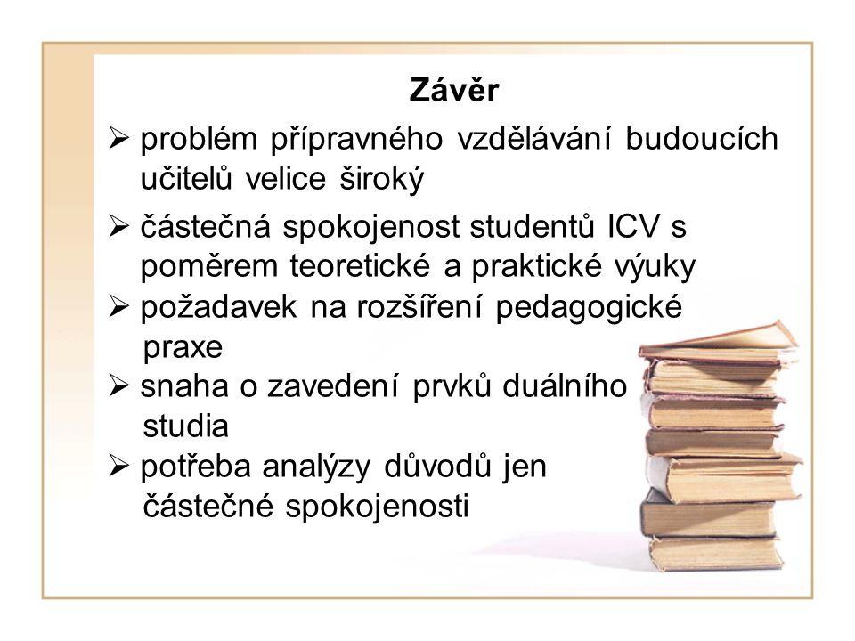 Závěr  problém přípravného vzdělávání budoucích učitelů velice široký  částečná spokojenost studentů ICV s poměrem teoretické a praktické výuky  požadavek na rozšíření pedagogické praxe  snaha o zavedení prvků duálního studia  potřeba analýzy důvodů jen částečné spokojenosti