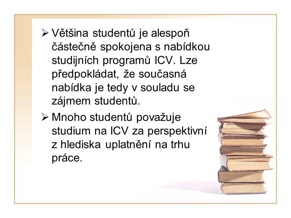  Většina studentů je alespoň částečně spokojena s nabídkou studijních programů ICV. Lze předpokládat, že současná nabídka je tedy v souladu se zájmem