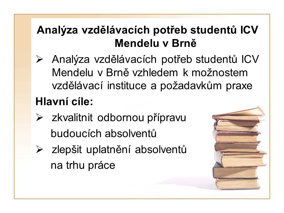 Analýza vzdělávacích potřeb studentů ICV Mendelu v Brně  Analýza vzdělávacích potřeb studentů ICV Mendelu v Brně vzhledem k možnostem vzdělávací inst