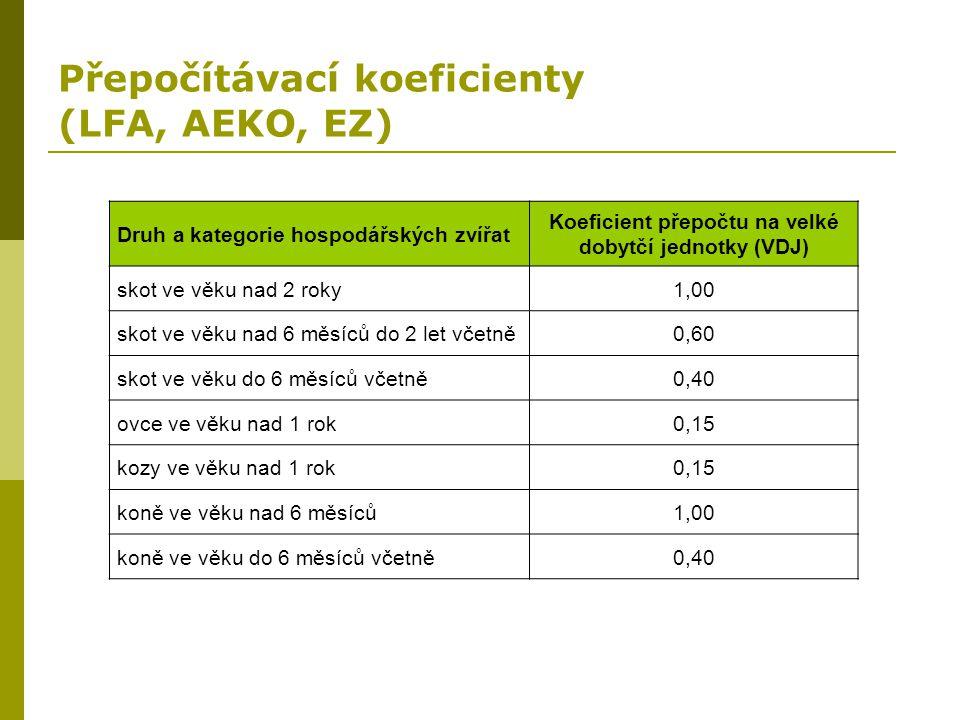Přepočítávací koeficienty (LFA, AEKO, EZ) Druh a kategorie hospodářských zvířat Koeficient přepočtu na velké dobytčí jednotky (VDJ) skot ve věku nad 2