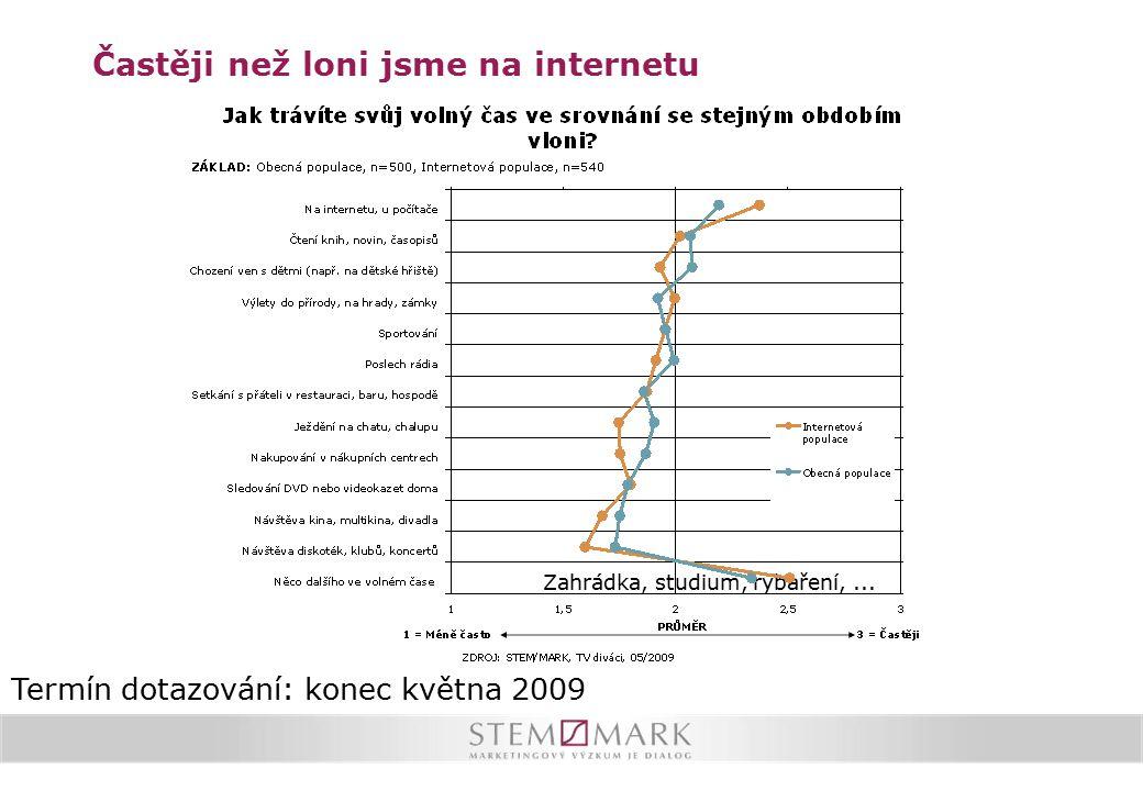 Častěji než loni jsme na internetu Zahrádka, studium, rybaření,... Termín dotazování: konec května 2009