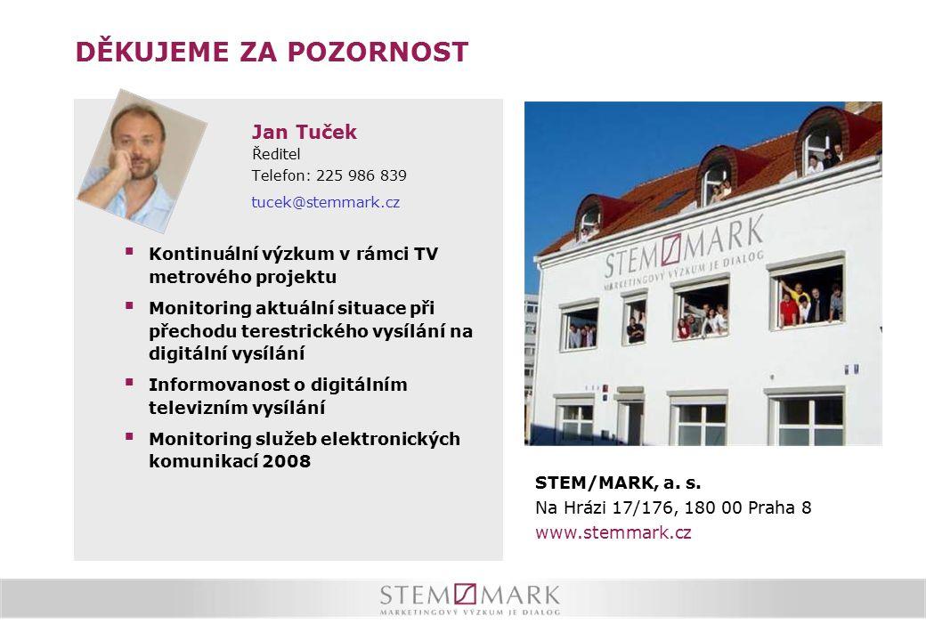 DĚKUJEME ZA POZORNOST Jan Tuček Ředitel Telefon: 225 986 839 tucek@stemmark.cz  Kontinuální výzkum v rámci TV metrového projektu  Monitoring aktuáln
