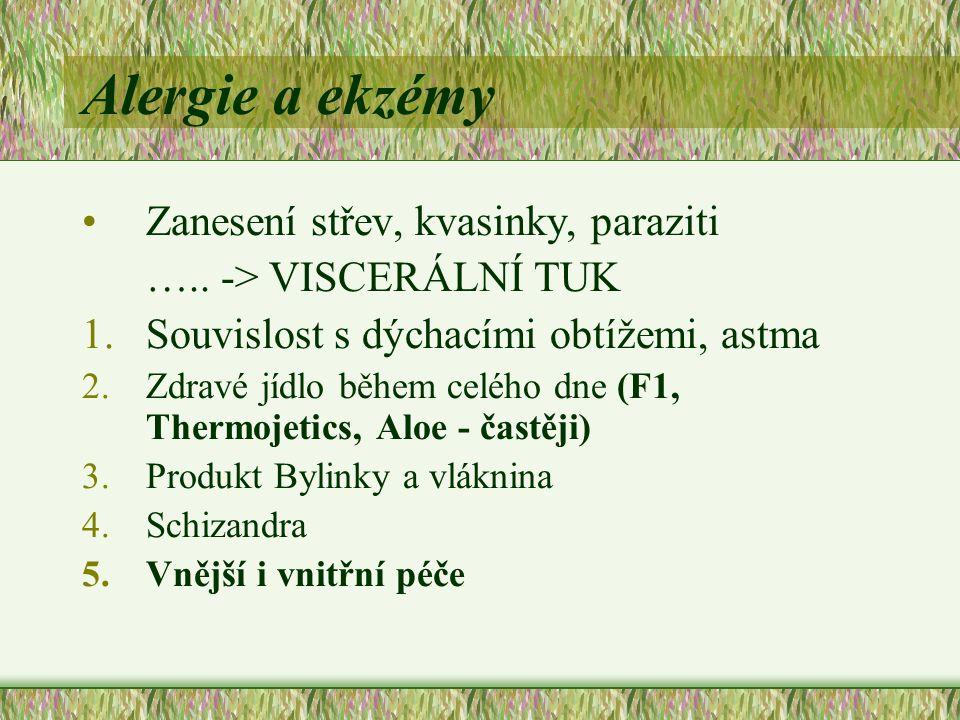 Alergie a ekzémy Zanesení střev, kvasinky, paraziti ….. -> VISCERÁLNÍ TUK 1.Souvislost s dýchacími obtížemi, astma 2.Zdravé jídlo během celého dne (F1