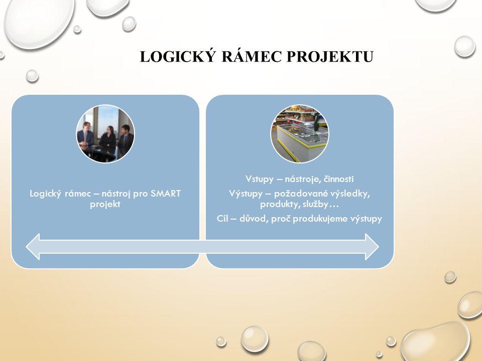 LOGICKÝ RÁMEC PROJEKTU Logický rámec – nástroj pro SMART projekt Vstupy – nástroje, činnosti Výstupy – požadované výsledky, produkty, služby… Cíl – dů