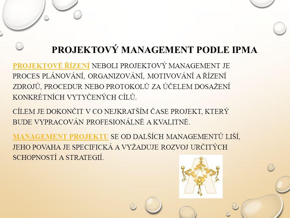 PROJEKTOVÝ MANAGEMENT PODLE IPMA PROJEKTOVÉ ŘÍZENÍPROJEKTOVÉ ŘÍZENÍ NEBOLI PROJEKTOVÝ MANAGEMENT JE PROCES PLÁNOVÁNÍ, ORGANIZOVÁNÍ, MOTIVOVÁNÍ A ŘÍZEN