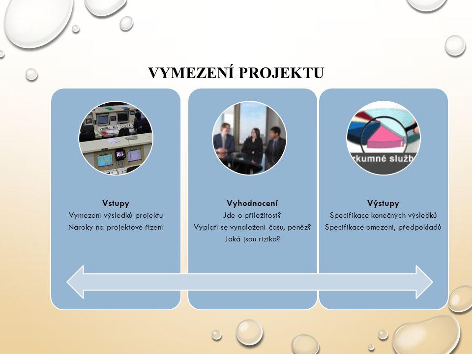 VYMEZENÍ PROJEKTU Vstupy Vymezení výsledků projektu Nároky na projektové řízení Vyhodnocení Jde o příležitost? Vyplatí se vynaložení času, peněz? Jaká
