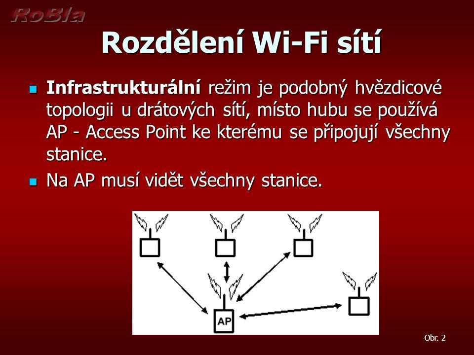 Typy Wi-Fi sítí Typy Wi-Fi sítí 802.11a 802.11a Frekvenční pásmo - 5GHz Frekvenční pásmo - 5GHz Toto pásmo není tolik využívání (nedostatek hardware) a proto není tolik zarušeno Maximální přenosová rychlost - 54Mb/s Maximální přenosová rychlost - 54Mb/s 802.11b 802.11b Frekvenční pásmo - 2,4GHz Frekvenční pásmo - 2,4GHz Toto je nejpoužívanější a také nejvíce zarušené pásmo.
