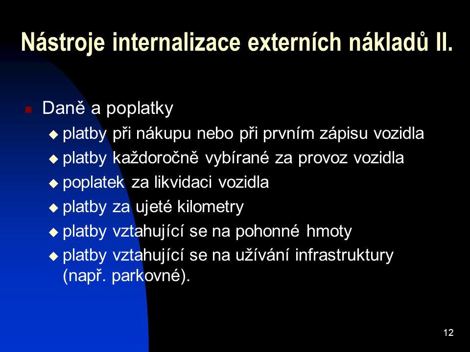 12 Nástroje internalizace externích nákladů II.