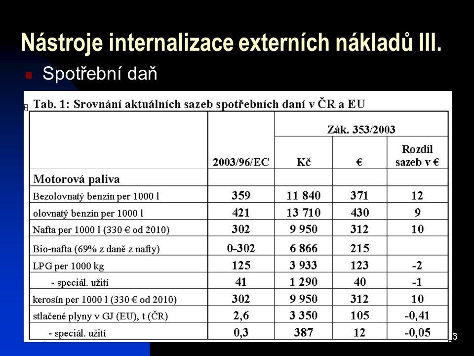 13 Nástroje internalizace externích nákladů III. Spotřební daň