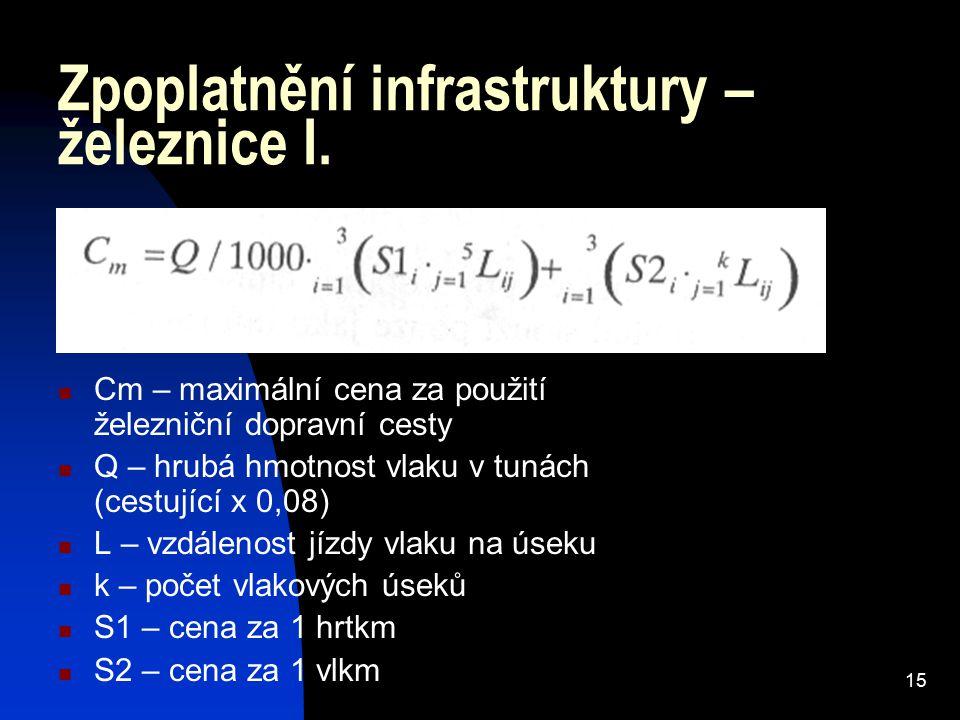 15 Zpoplatnění infrastruktury – železnice I.