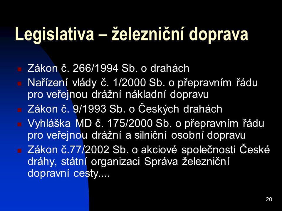 20 Legislativa – železniční doprava Zákon č. 266/1994 Sb.