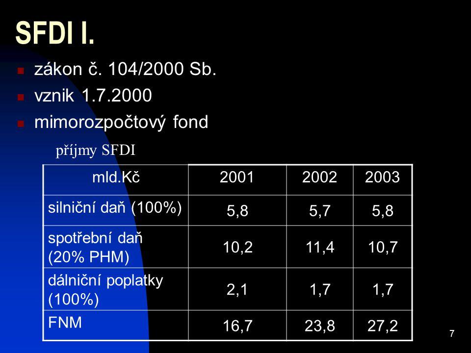 18 Zpoplatnění infrastruktury – letecká doprava Poplatky za traťové služby  přeletová jednotka (sazba za 100km proletěné vzdálenosti násobená druhou odmocninou 1/50 maximální vzletové hmotnosti v tunách; 46 EUR)  vybírá EUROCONTROL Poplatky za přibližovací a letištní služby  Řízení letového provozu ČR, s.p.