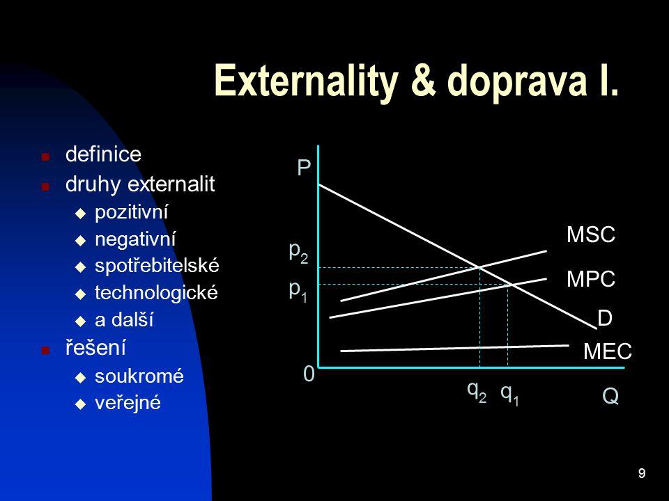 9 Externality & doprava I.