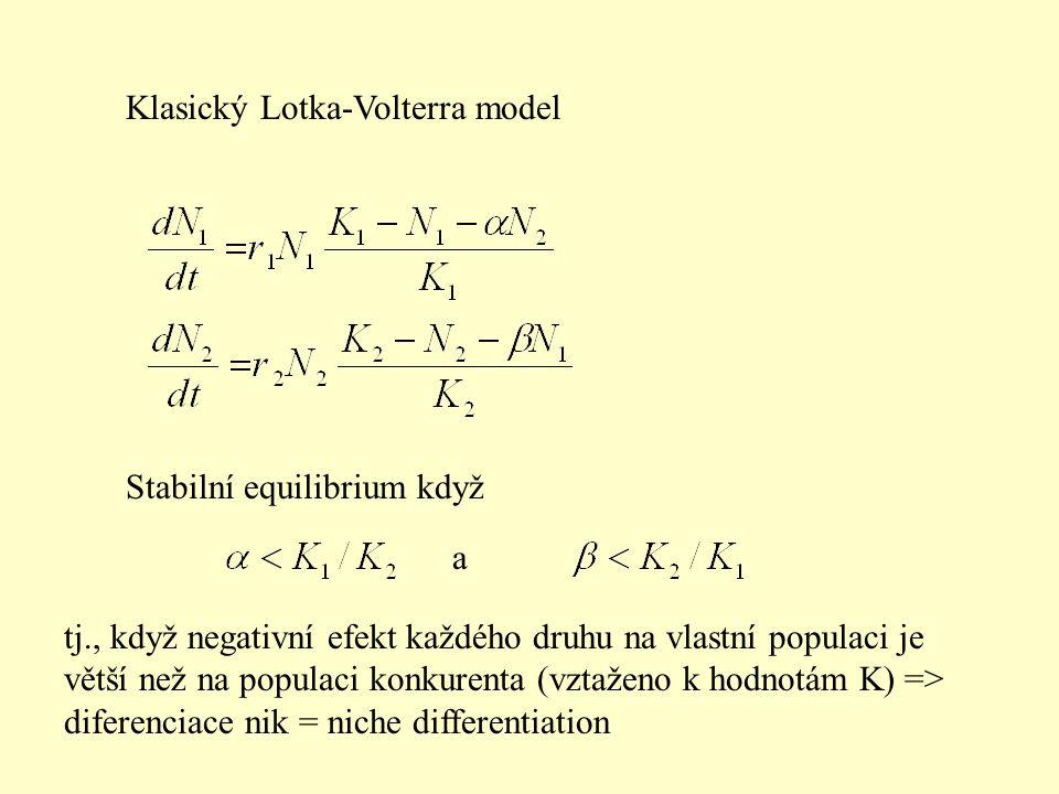 Klasický Lotka-Volterra model a Stabilní equilibrium když tj., když negativní efekt každého druhu na vlastní populaci je větší než na populaci konkurenta (vztaženo k hodnotám K) => diferenciace nik = niche differentiation