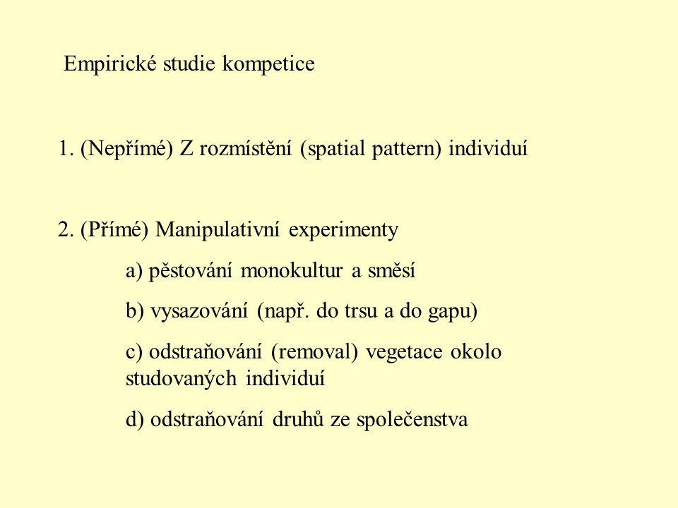 Empirické studie kompetice 1.(Nepřímé) Z rozmístění (spatial pattern) individuí 2.