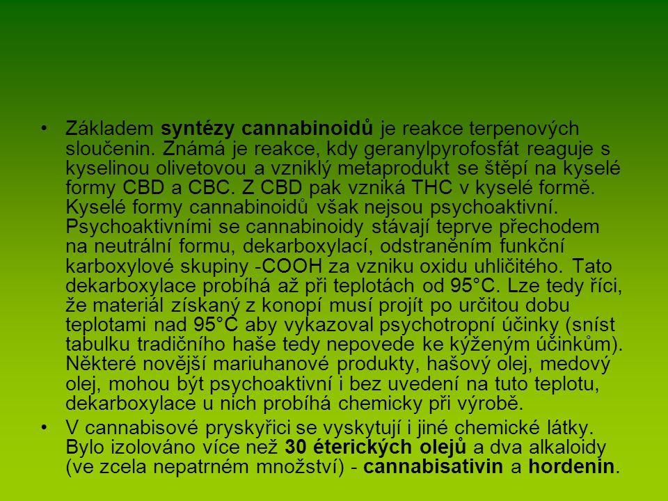 Základem syntézy cannabinoidů je reakce terpenových sloučenin. Známá je reakce, kdy geranylpyrofosfát reaguje s kyselinou olivetovou a vzniklý metapro
