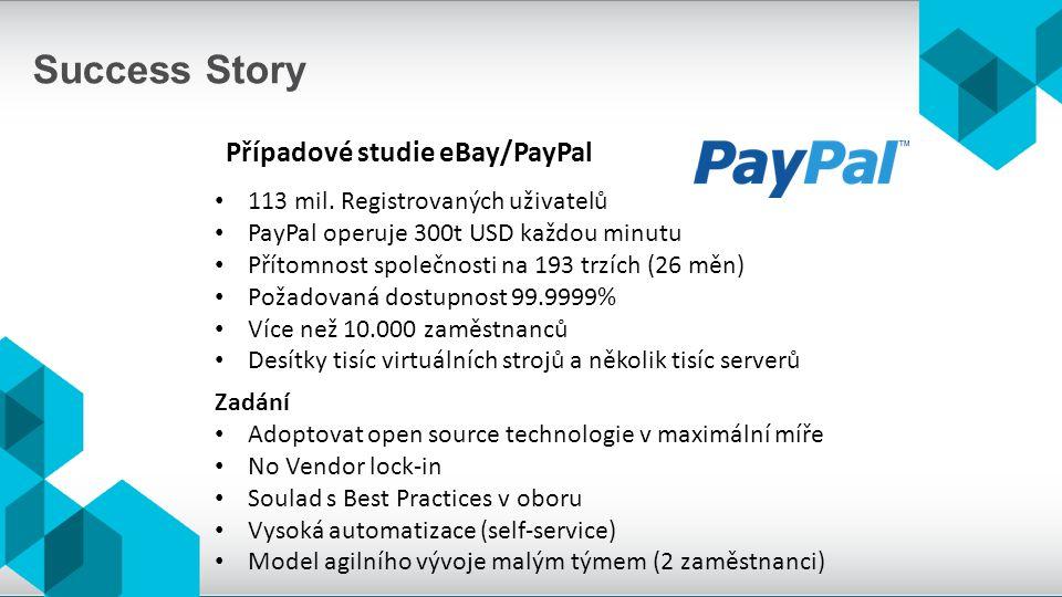 Případové studie eBay/PayPal 113 mil.