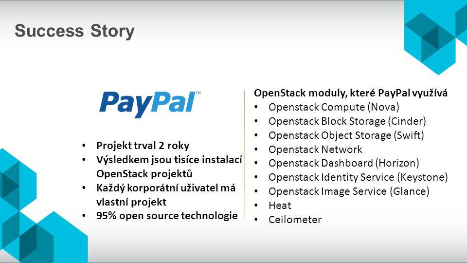OpenStack moduly, které PayPal využívá Openstack Compute (Nova) Openstack Block Storage (Cinder) Openstack Object Storage (Swift) Openstack Network Openstack Dashboard (Horizon) Openstack Identity Service (Keystone) Openstack Image Service (Glance) Heat Ceilometer Projekt trval 2 roky Výsledkem jsou tisíce instalací OpenStack projektů Každý korporátní uživatel má vlastní projekt 95% open source technologie Success Story