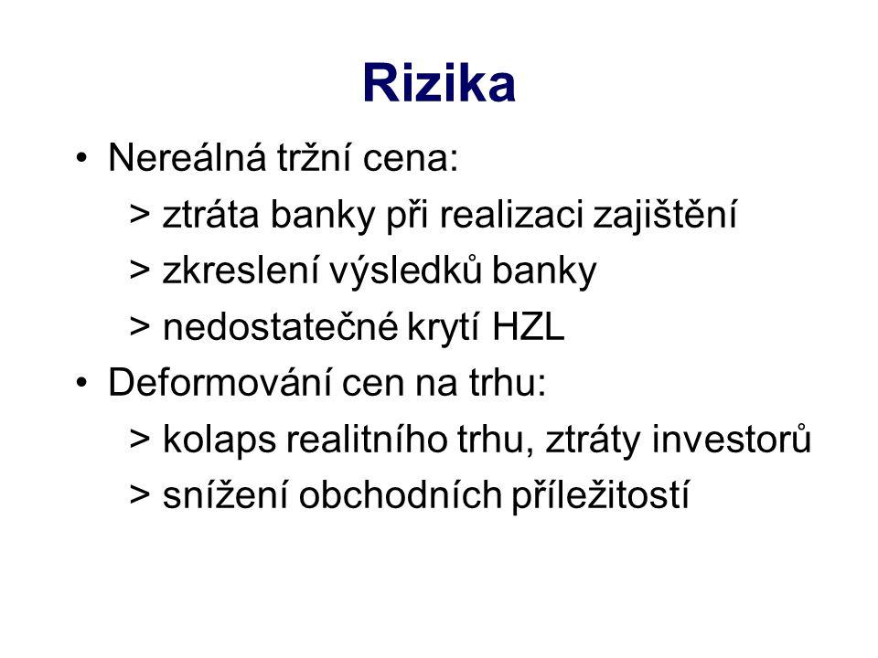 Rizika Nereálná tržní cena: > ztráta banky při realizaci zajištění > zkreslení výsledků banky > nedostatečné krytí HZL Deformování cen na trhu: > kola