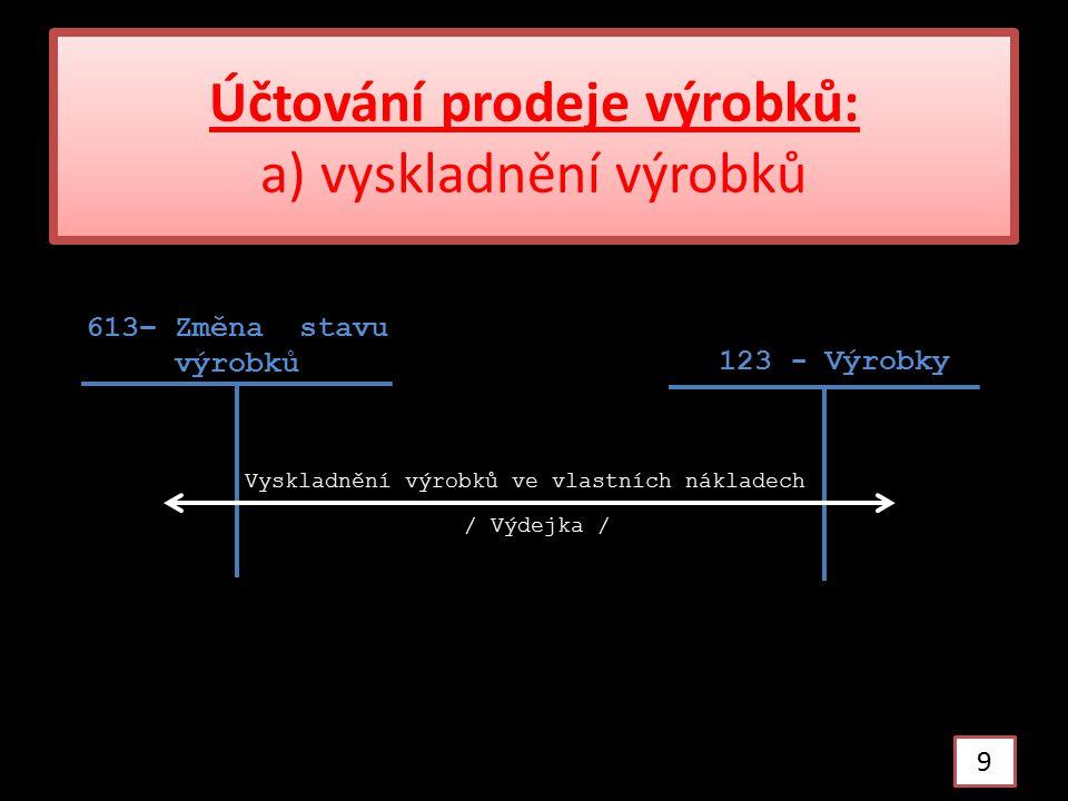 Úkol: doplňte text účetního případu 10 613– Změna stavu výrobků 123 - Výrobky .