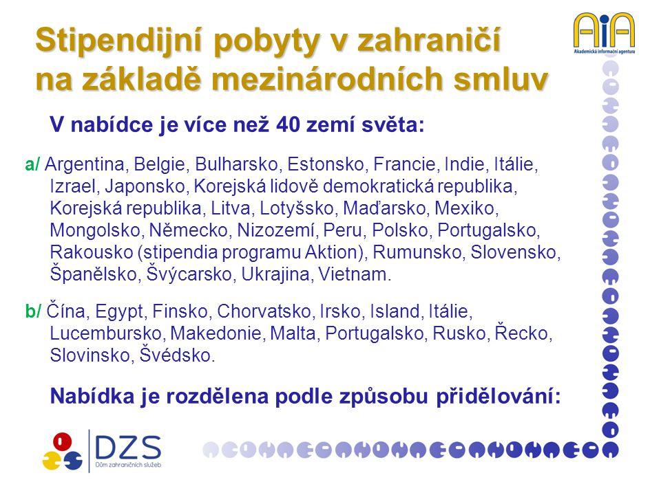 Stipendijní pobyty v zahraničí na základě mezinárodních smluv V nabídce je více než 40 zemí světa: a/ Argentina, Belgie, Bulharsko, Estonsko, Francie, Indie, Itálie, Izrael, Japonsko, Korejská lidově demokratická republika, Korejská republika, Litva, Lotyšsko, Maďarsko, Mexiko, Mongolsko, Německo, Nizozemí, Peru, Polsko, Portugalsko, Rakousko (stipendia programu Aktion), Rumunsko, Slovensko, Španělsko, Švýcarsko, Ukrajina, Vietnam.