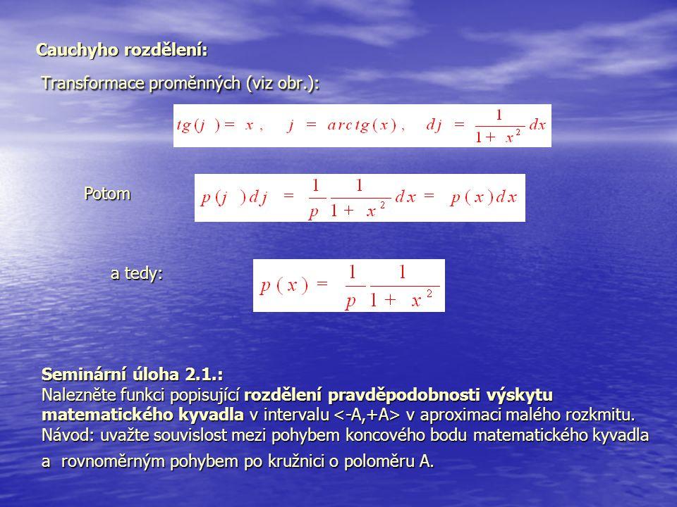 Transformace proměnných (viz obr.): Cauchyho rozdělení: Potom Seminární úloha 2.1.: Seminární úloha 2.1.: Nalezněte funkci popisující rozdělení pravdě