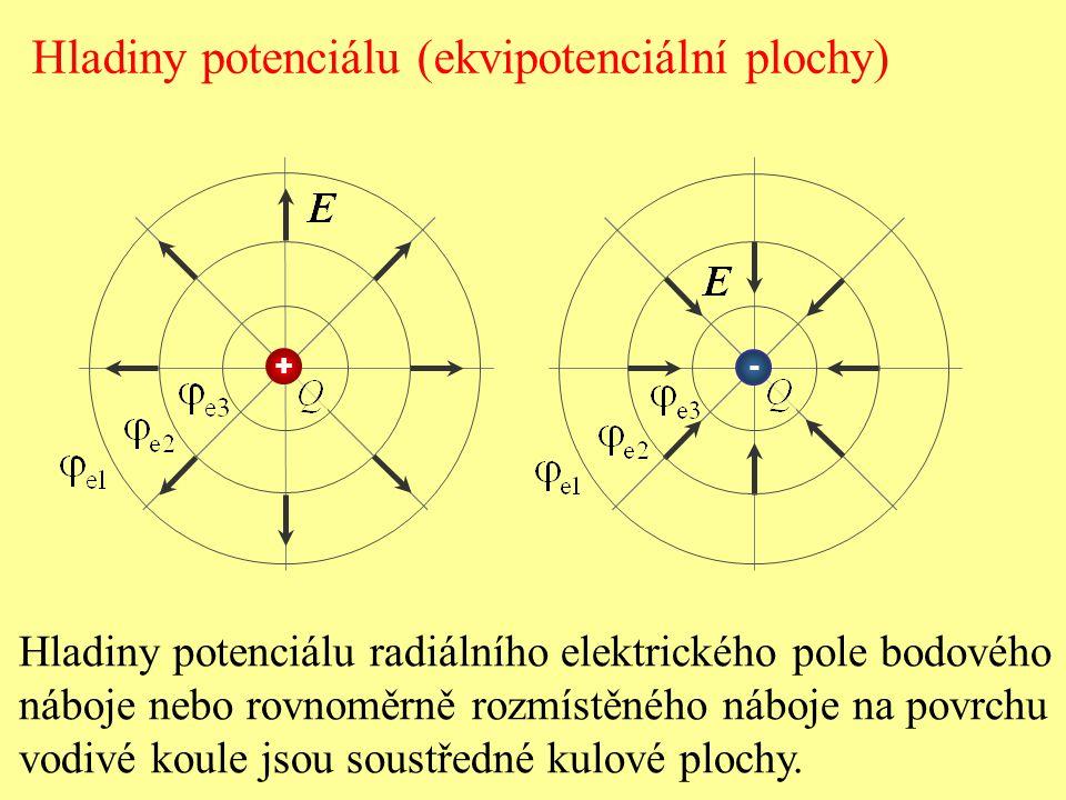 Hladiny potenciálu radiálního elektrického pole bodového náboje nebo rovnoměrně rozmístěného náboje na povrchu vodivé koule jsou soustředné kulové plo
