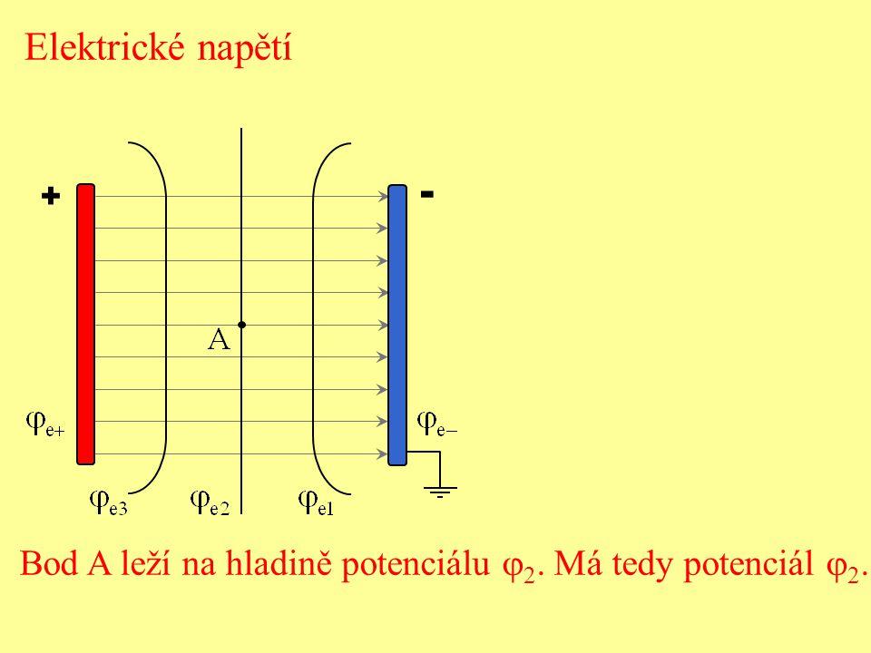 + - Elektrické napětí Bod A leží na hladině potenciálu  2. Má tedy potenciál  2.