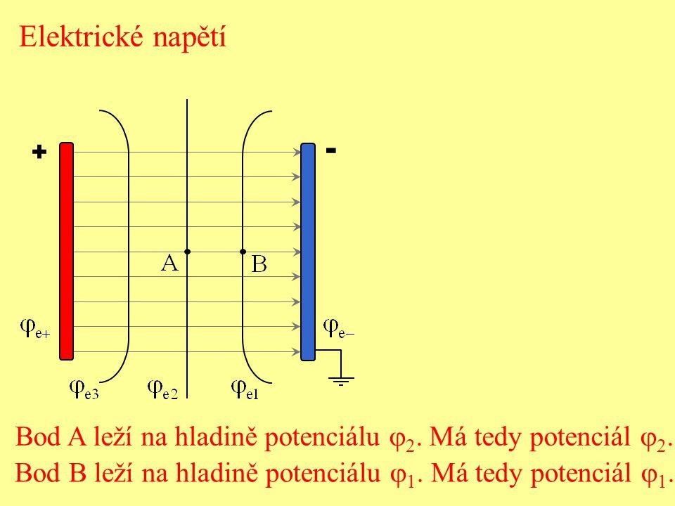 + - Elektrické napětí Bod A leží na hladině potenciálu  2. Má tedy potenciál  2. Bod B leží na hladině potenciálu  1. Má tedy potenciál  1.